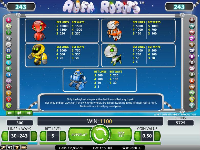 Alien Robots Slot - Paytable