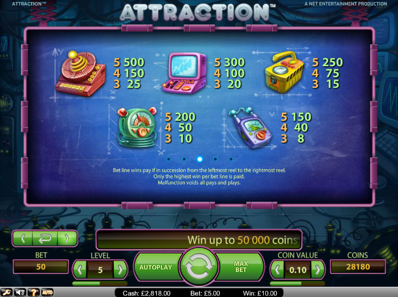 Attraction slot - paytable