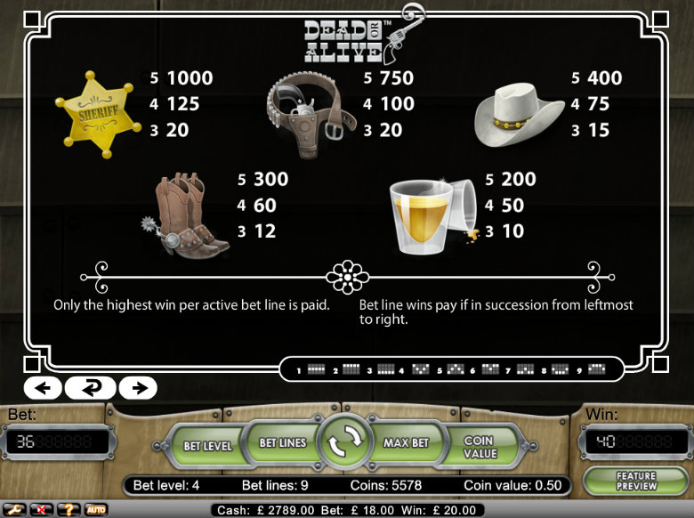 Dead or Alive slot - paytable