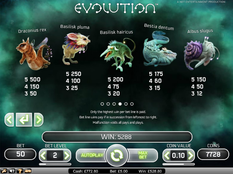 Evolution - paytable