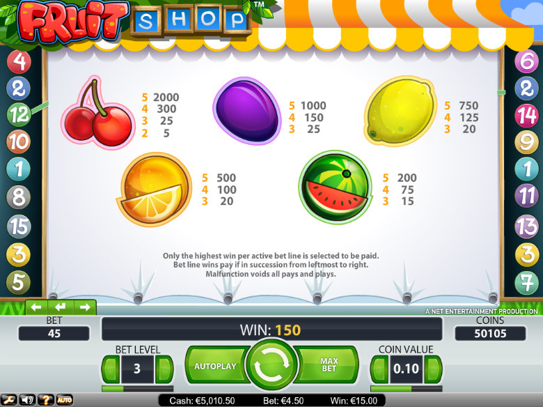 Fruit Shop - paytable