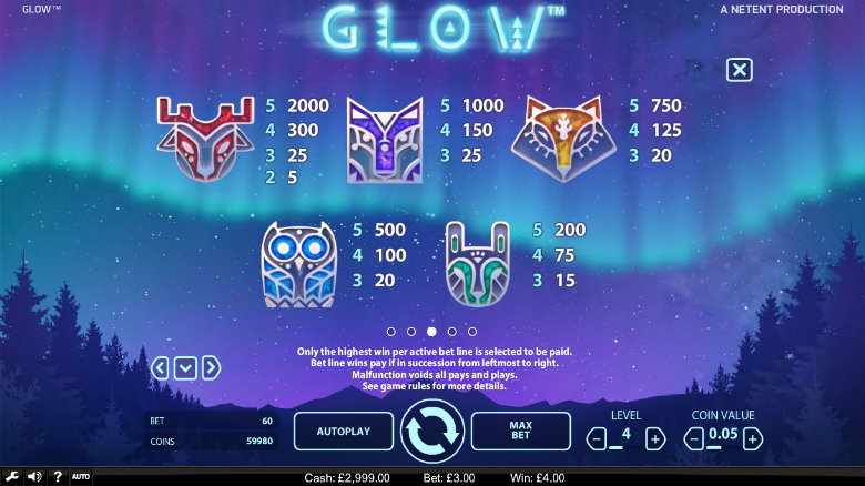 Glow - Paytable