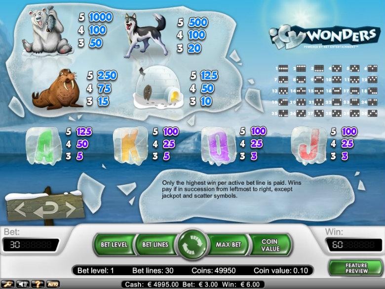 Icy Wonders - paytable