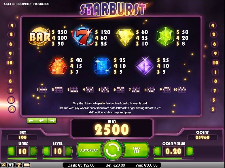 Starburst slot - paytable