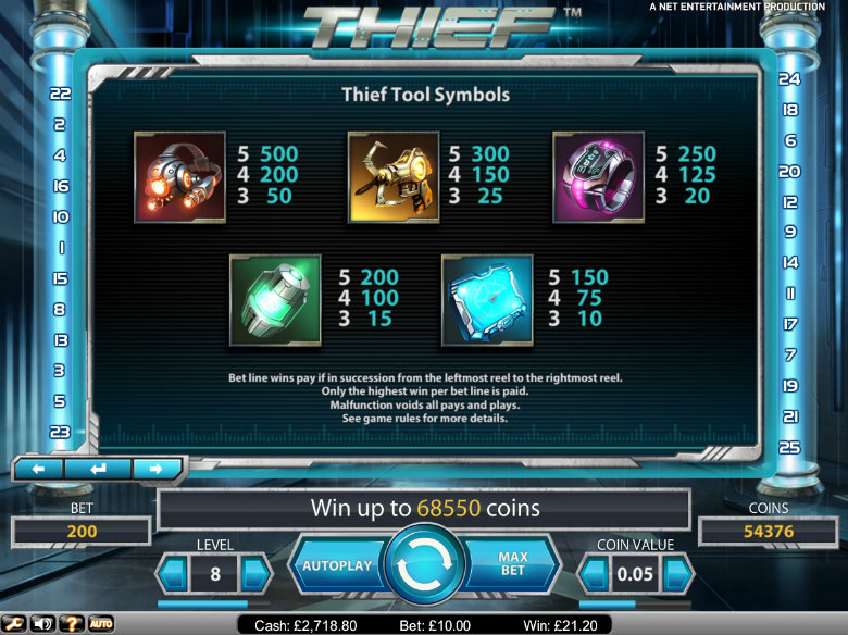 Thief slot - paytable