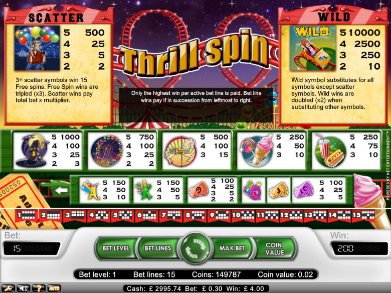 Thrill Spin - paytable