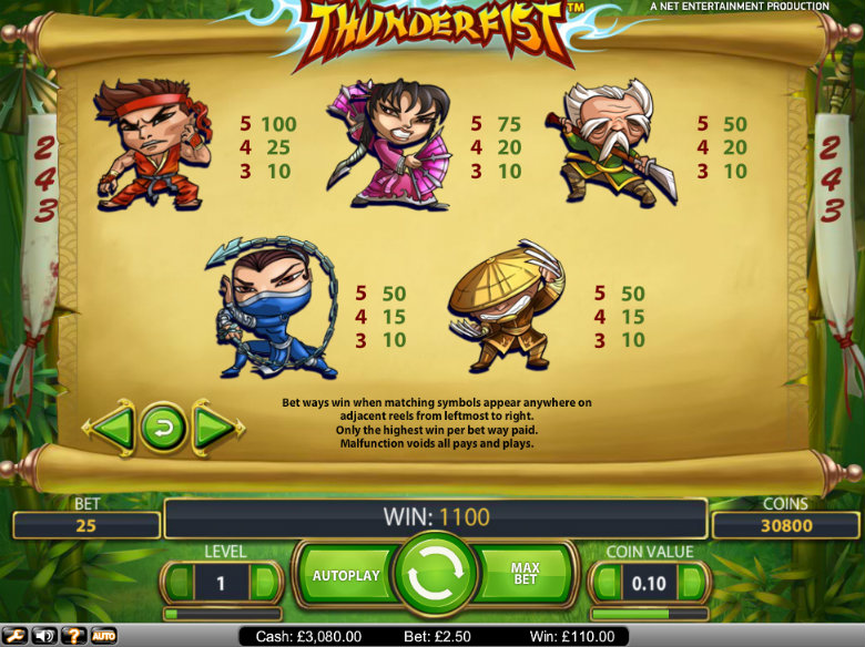 Thunderfist - paytable
