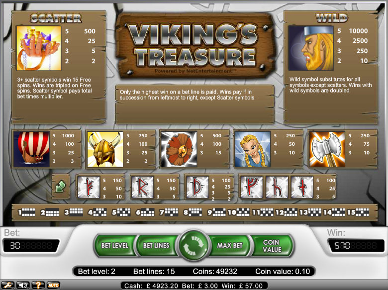 Viking's Treasure - paytable