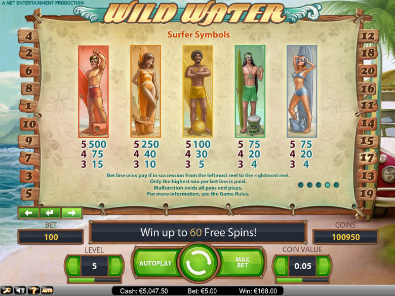 Wild Water - paytable