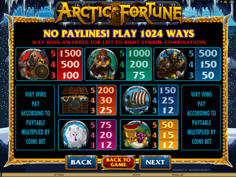 Arctic Fortune - Paytable