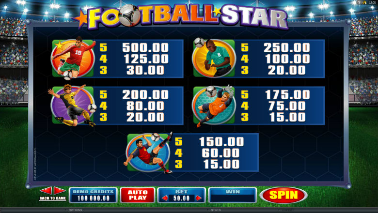 Football Star - Paytable
