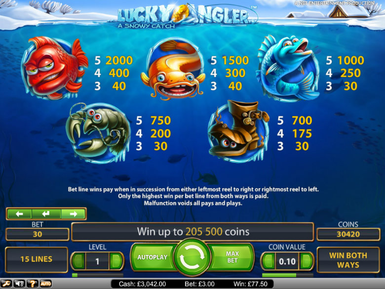 Lucky Angler - Paytable