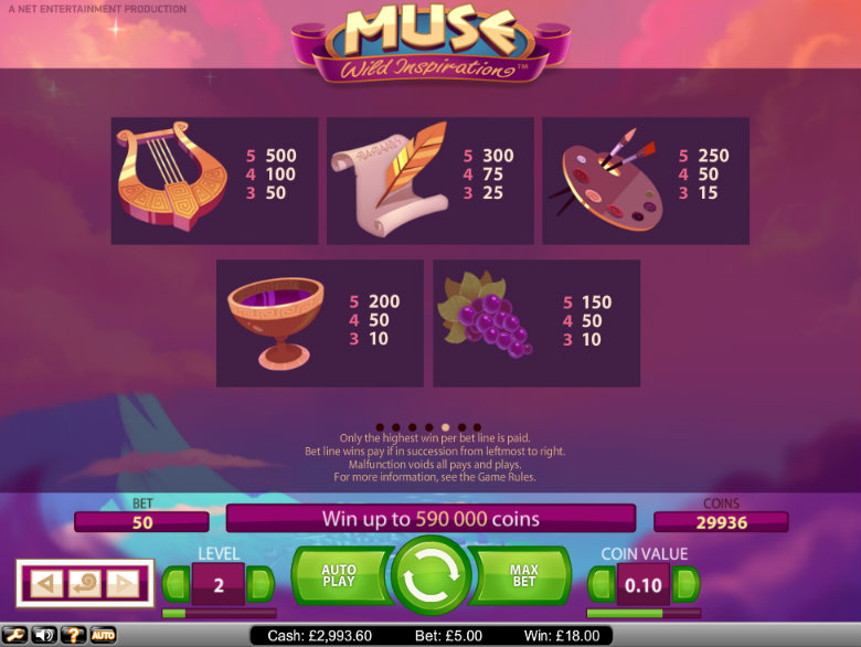 Muse: Wild Inspiration - Paytable