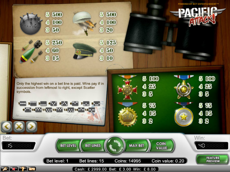 Pacific Attack - Paytable