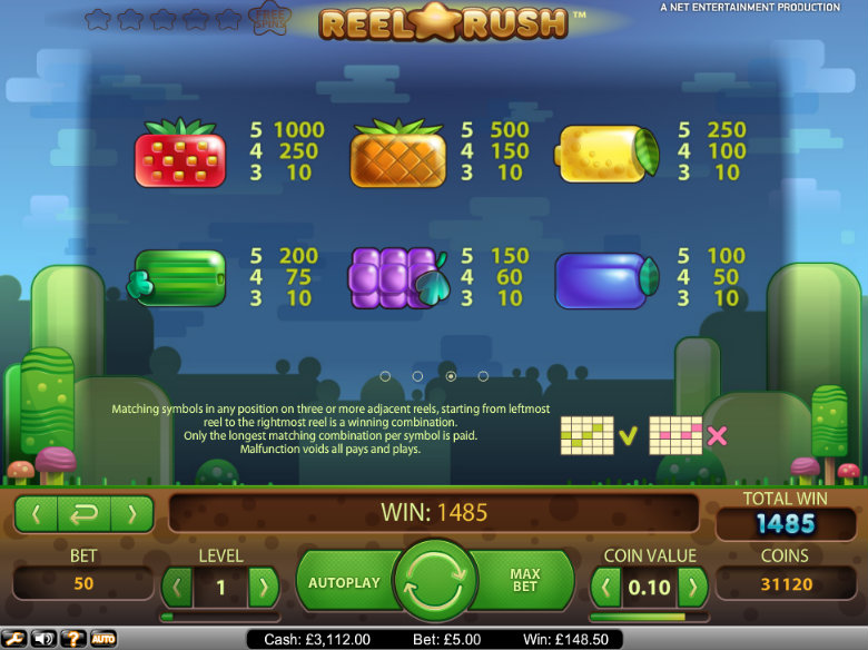 Reel Rush - Paytable