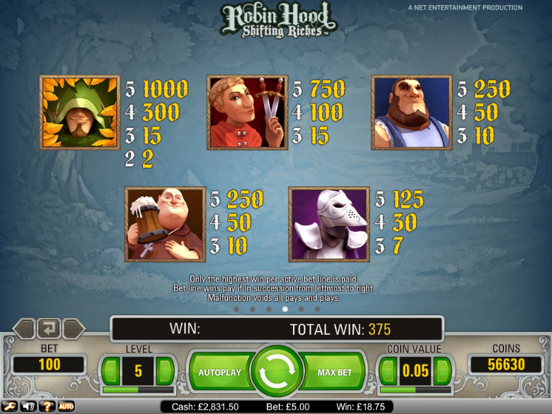 Robin Hood: Shifting Riches - Paytable