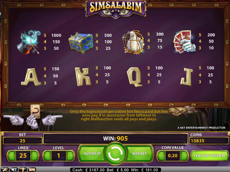 SimSalaBim - Paytable
