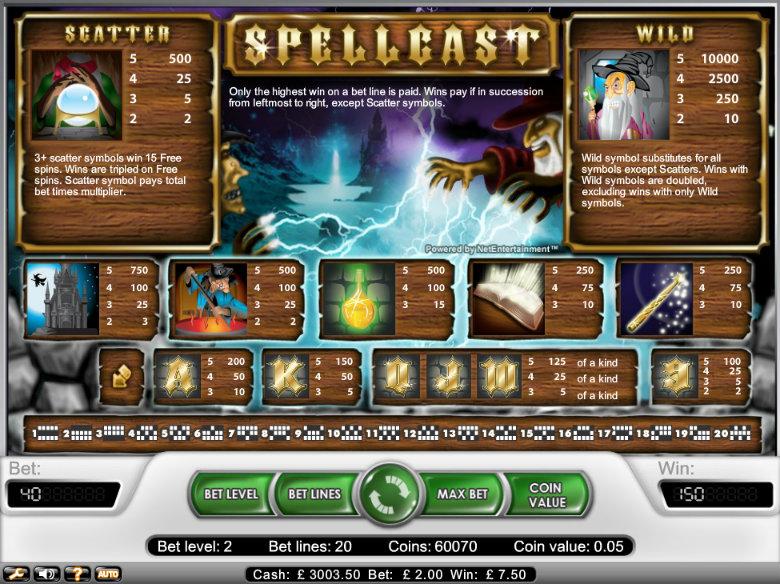 Spellcast - Paytable