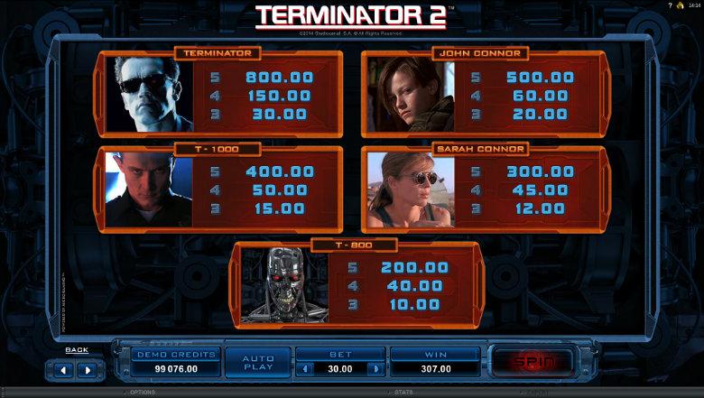 Terminator 2 - Paytable