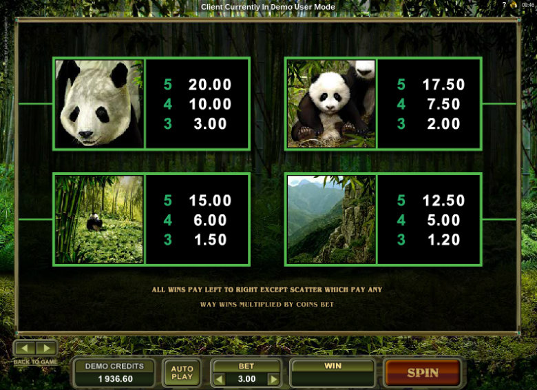 Untamed: Giant Panda - Paytable