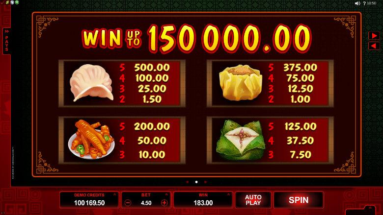 Win Sum Dim Sum - Paytable