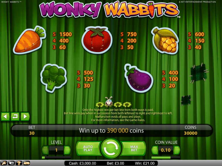 Wonky Wabbits - Paytable