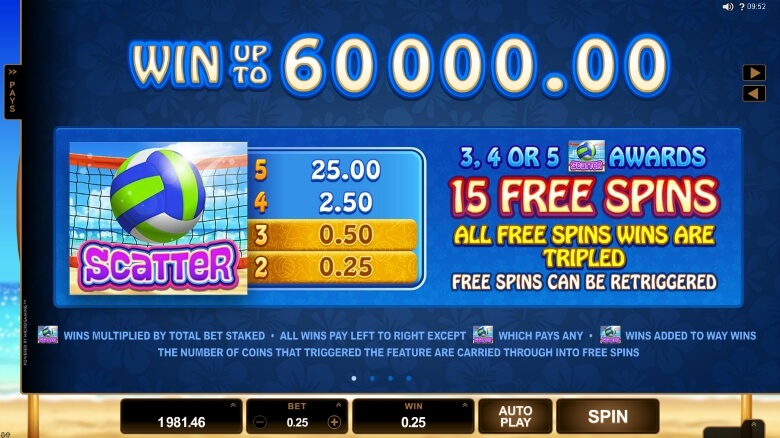 Bikini Party slot by Microgaming