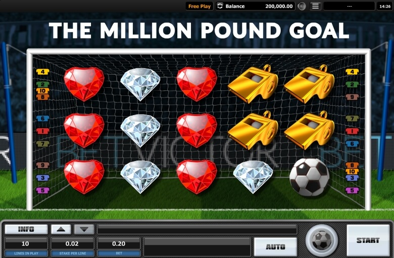 The Million Pound Goal Slot