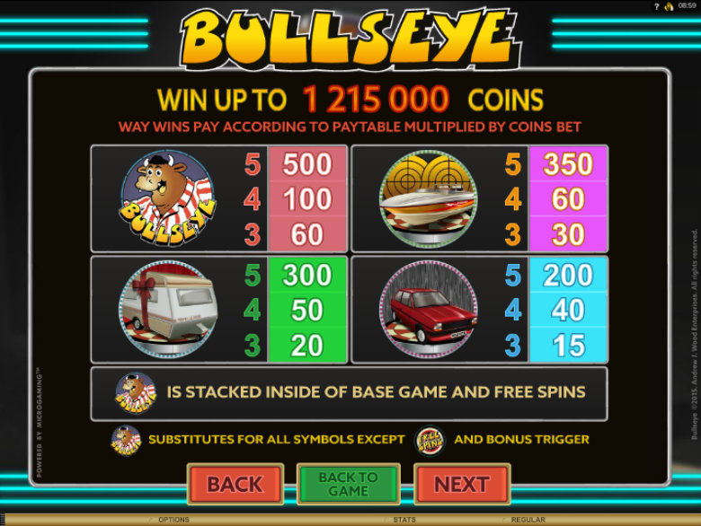 Bullseye - Paytable