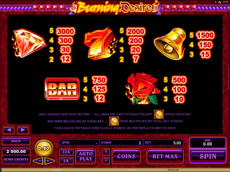 Burning Desire - Paytable