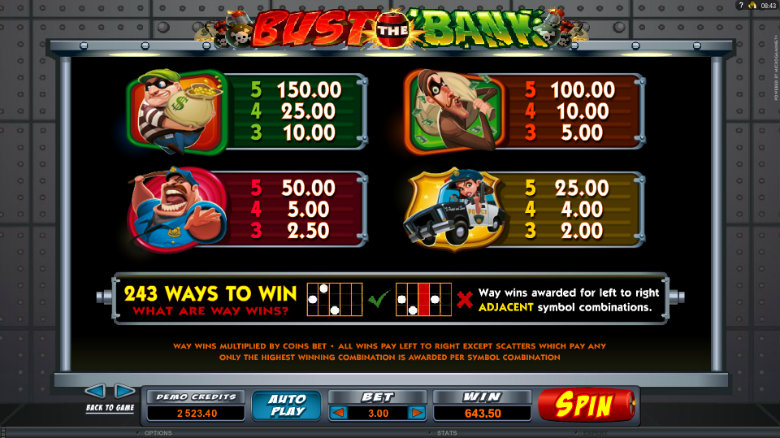 Bust The Bank - Paytable