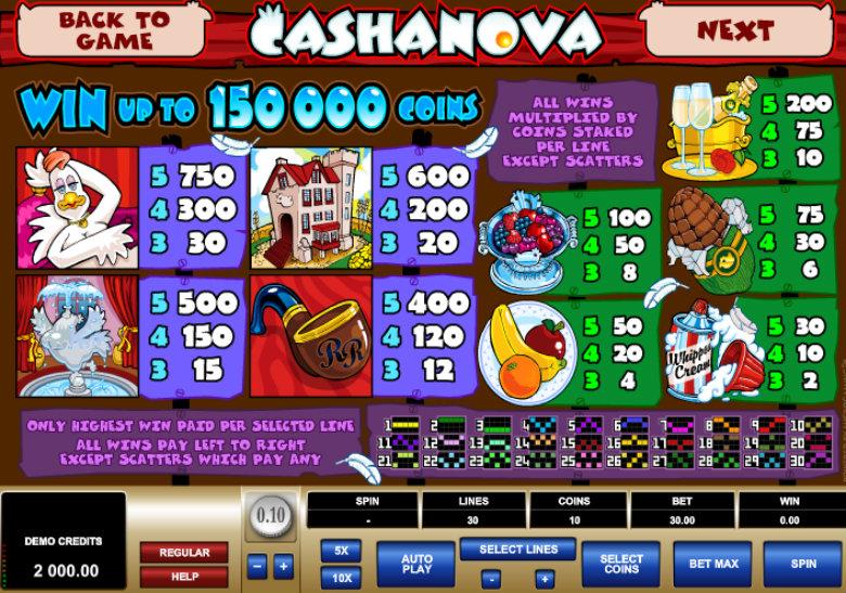 Cashanova - Paytable