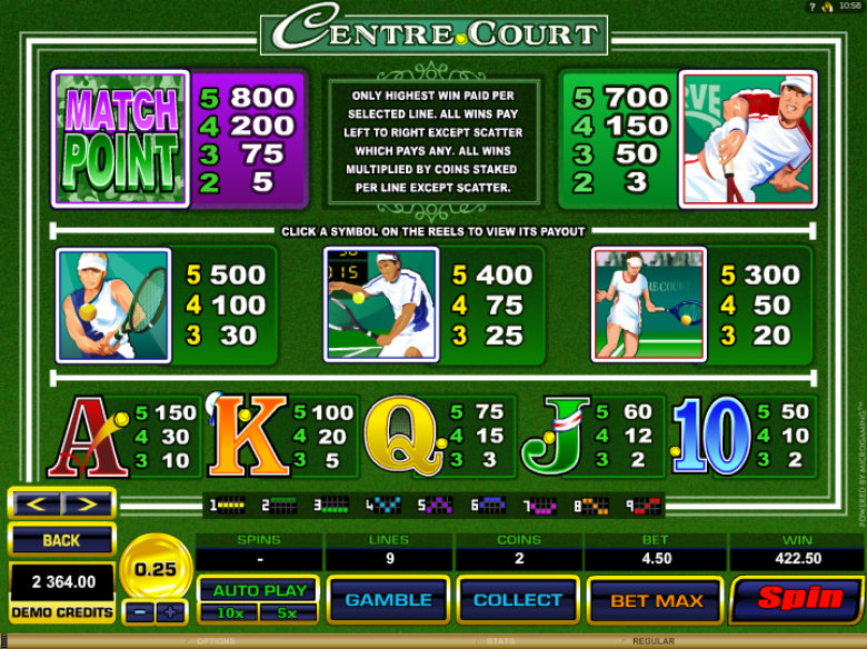 Centre Court - Paytable