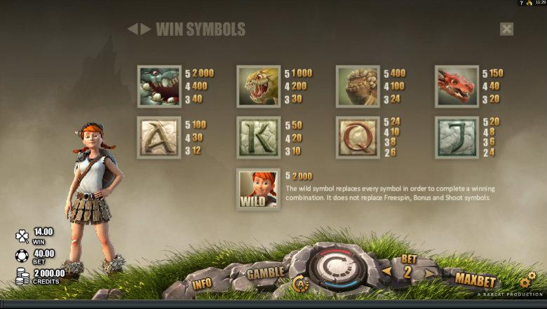 Dragons Myth - Paytable