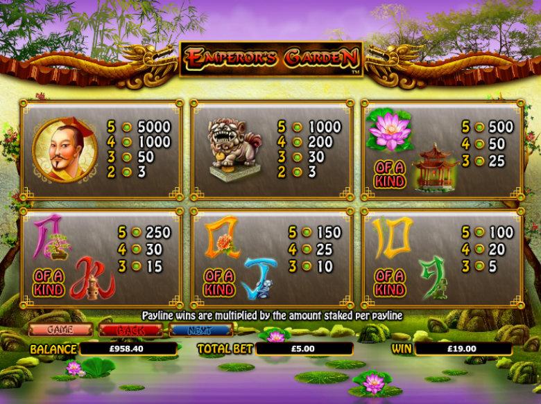 Emperor's Garden - Paytable