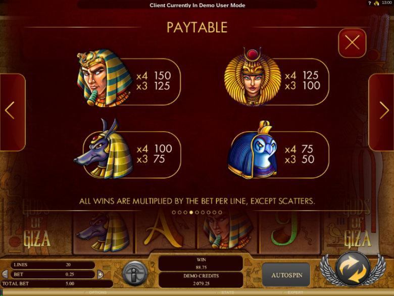 Gods Of Giza - Paytable