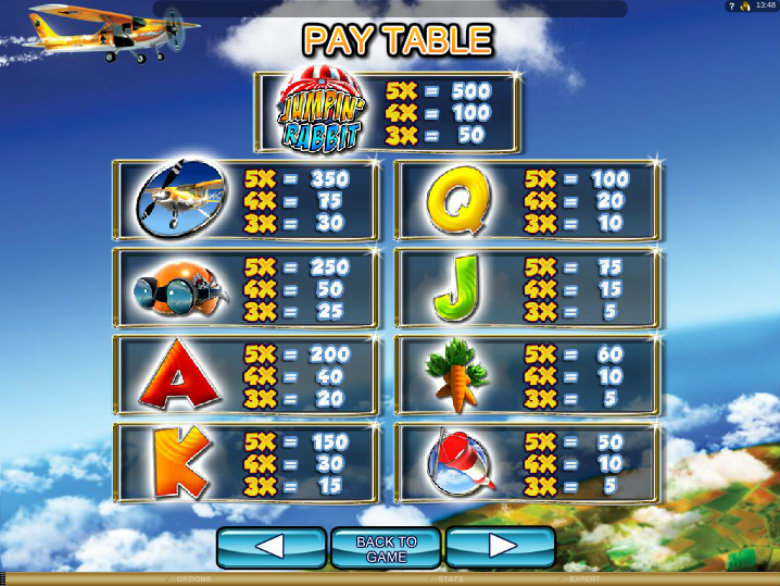 Jumpin' Rabbit - Paytable