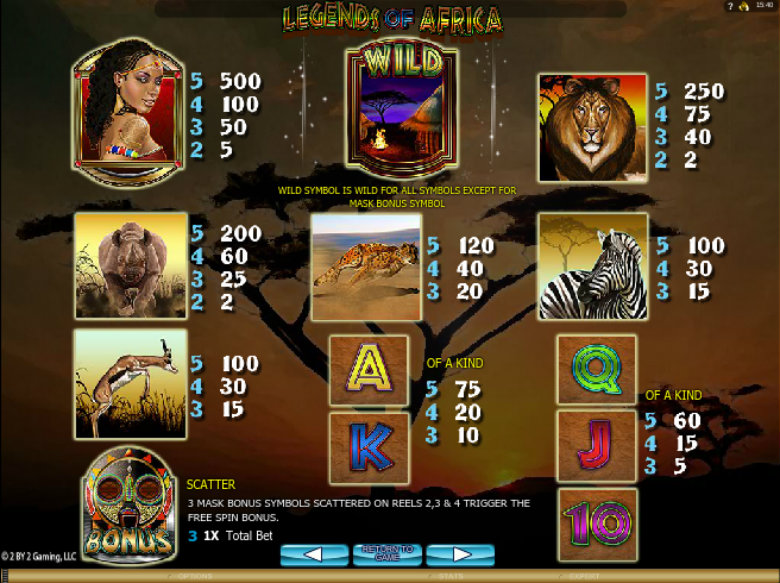Legends of Africa - Paytable