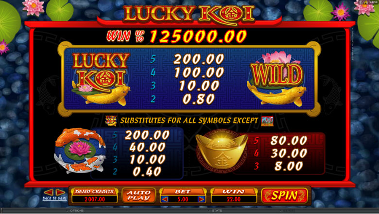 Lucky Koi - Paytable