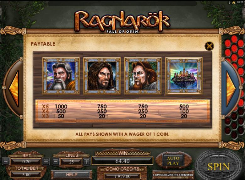 Ragnarok - Paytable