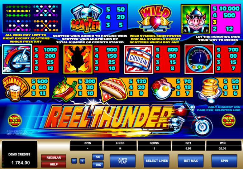 Reel Thunder - Paytable