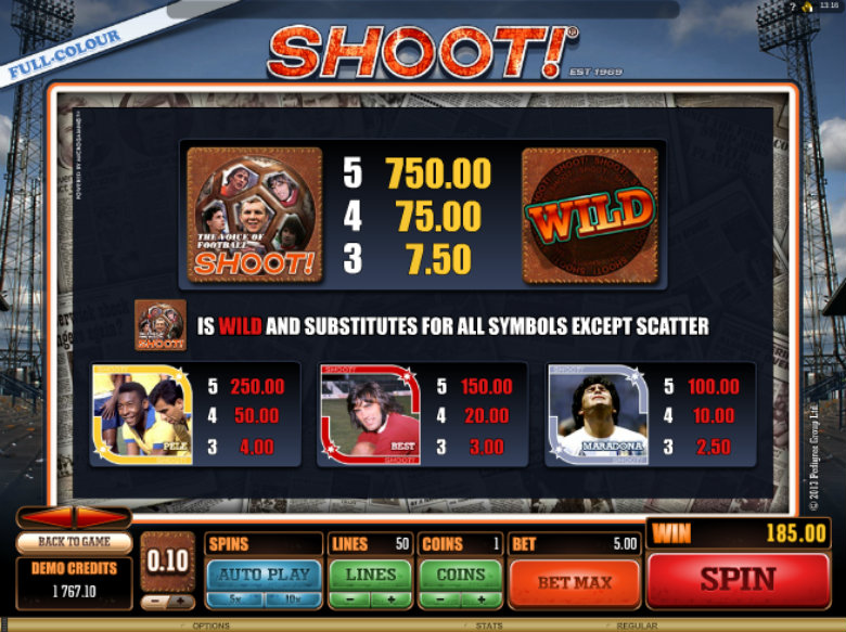 Shoot - Paytable