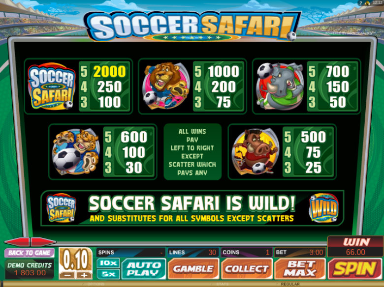 Soccer Safari - Paytable