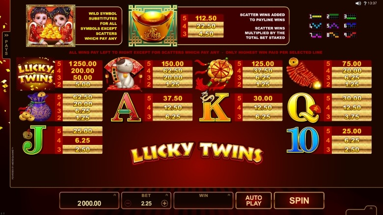 Lucky Twins by Microgaming