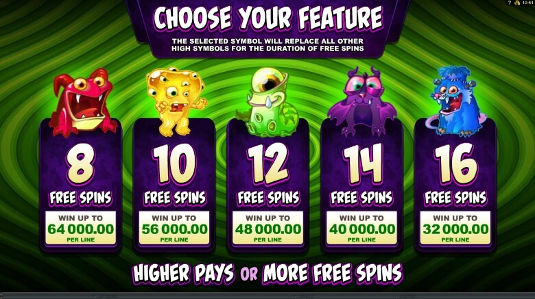 So Many Monsters by Microgaming