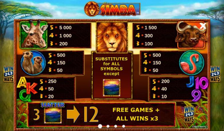 African Simba - Paytable
