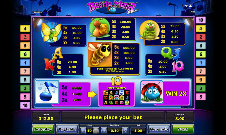 Beetle Mania Deluxe - Paytable