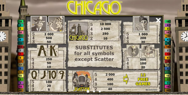 Chicago - Paytable