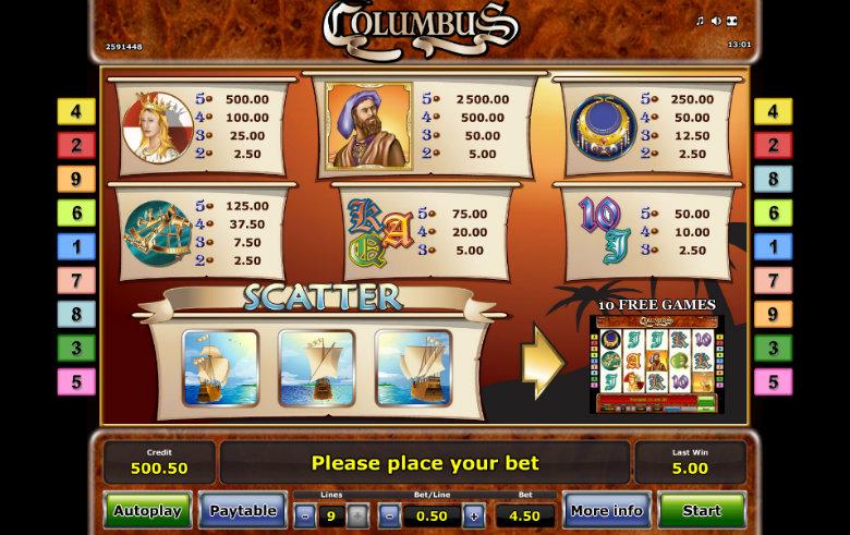 Columbus - Paytable