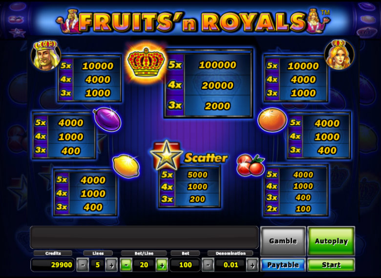 Fruits 'n Royals - Paytable